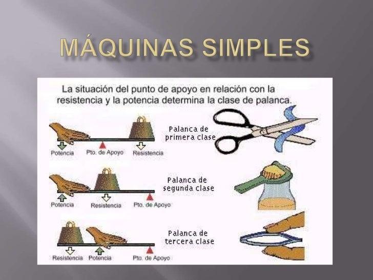 Maquinas Simples- Física