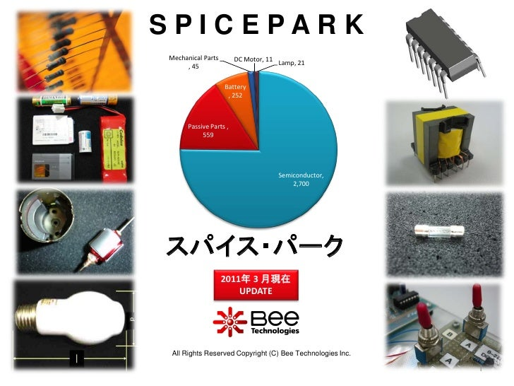 Update in SPICE PARK,MAR 2011