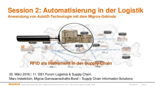 RFID / 02.03.2016Migros-Genossenschafts-Bund | Migros-Genossenschafts-Bund | @ 11. GS1 Forum Logistics & Supply Chain | Se...