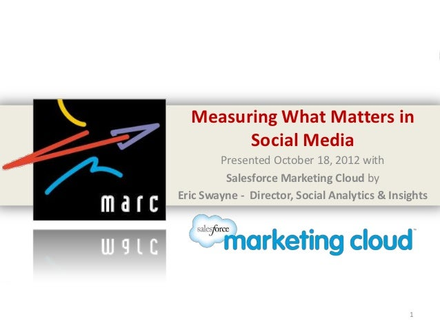 Measuring What Matters in        Social Media        Presented October 18, 2012 with         Salesforce Marketing Cloud by...