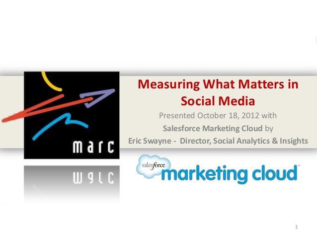 Measuring What Matters in Social Media - Webinar with Salesforce Marketing Cloud