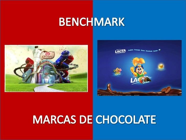 Benchmark Promoção Chocolovers x Páscoa é Lacta