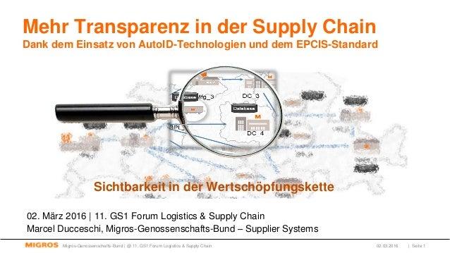 RFID / 02.03.2016Migros-Genossenschafts-Bund   @ 11. GS1 Forum Logistics & Supply Chain   Seite 1 Mehr Transparenz in der ...