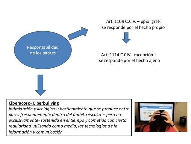 Responsabilidadde los padresCiberacoso- CiberbullyingIntimidación psicológica u hostigamiento que se produce entrepares fr...