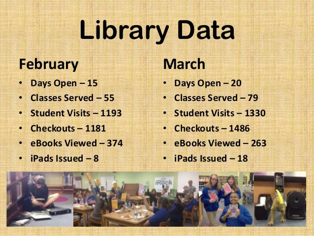 Library Data February • Days Open – 15 • Classes Served – 55 • Student Visits – 1193 • Checkouts – 1181 • eBooks Viewed – ...