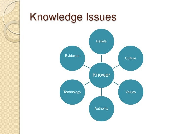 TOK Knowledge Issues?