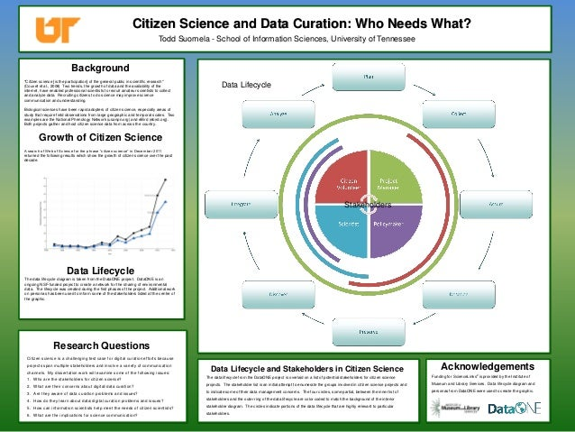 Citizen Science and Data Curation: Who Needs What? Todd Suomela - School of Information Sciences, University of Tennessee ...