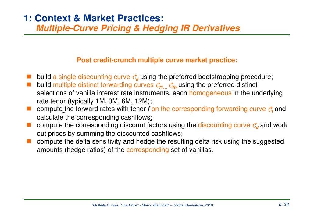 Interest rate sensitivity