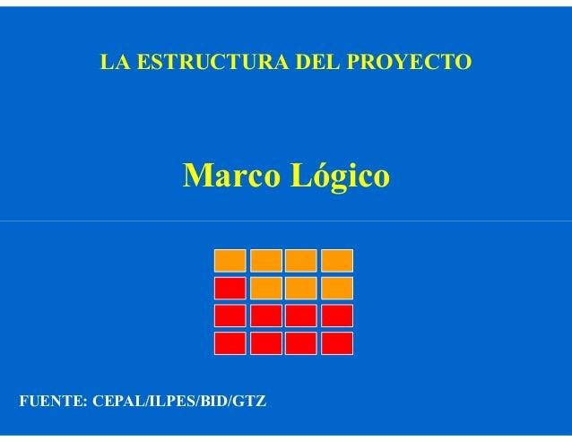LA ESTRUCTURA DEL PROYECTO  Marco Lógico  FUENTE: CEPAL/ILPES/BID/GTZ