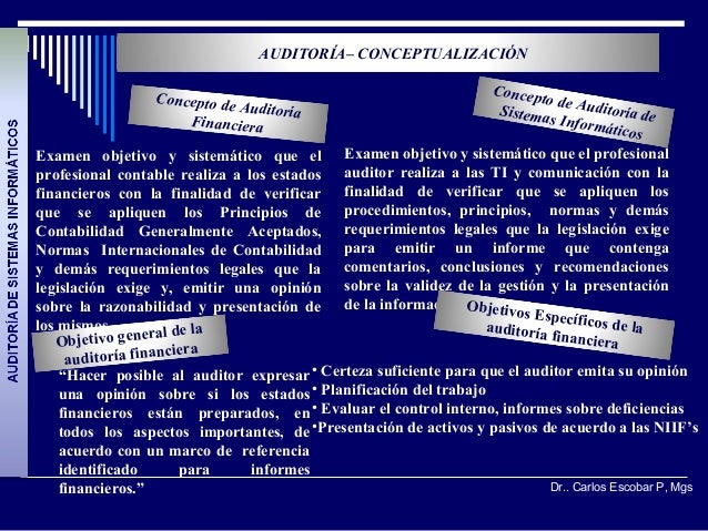 Concepto de Auditoría Financiera Examen objetivo y sistemático que el profesional contable realiza a los estados financier...