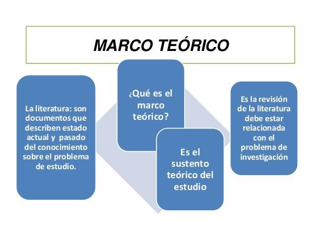 MARCO TEÓRICO ¿Qué es el marco teórico? Es la revisión de la literatura debe estar relacionada con el problema de investig...