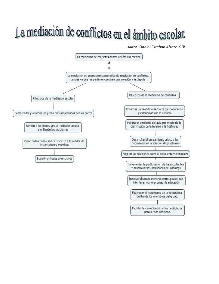 -88900986790<br />Autor: Daniel Esteban Alzate. 9°B<br />Manual de convivencia                                            ...