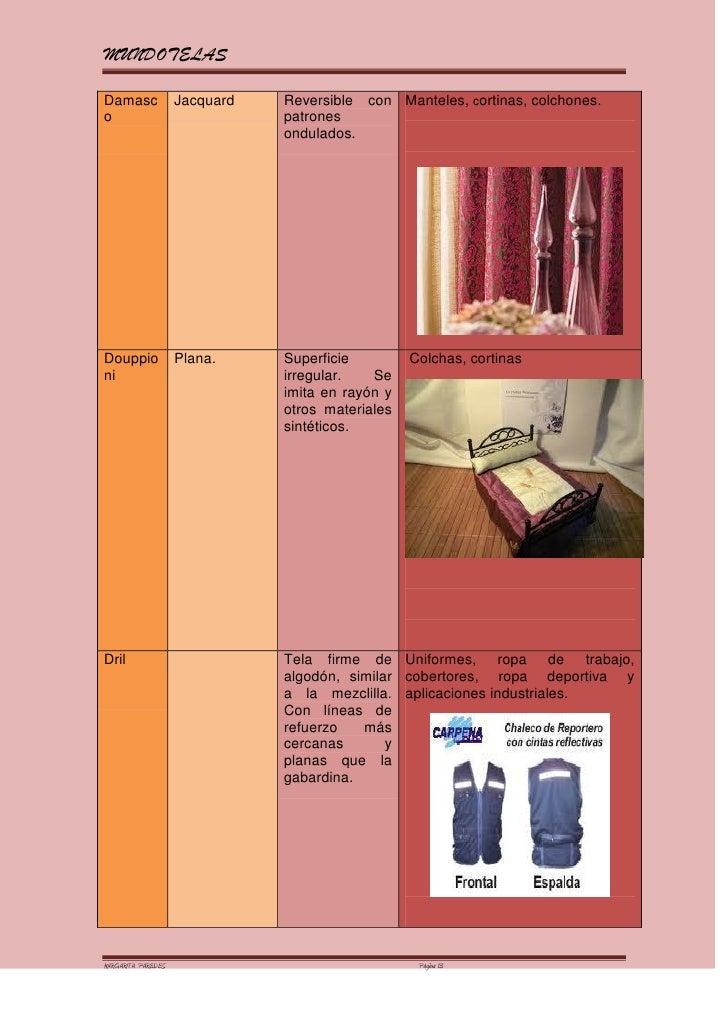 Tipos de telas for Tipos de cortinas y estores