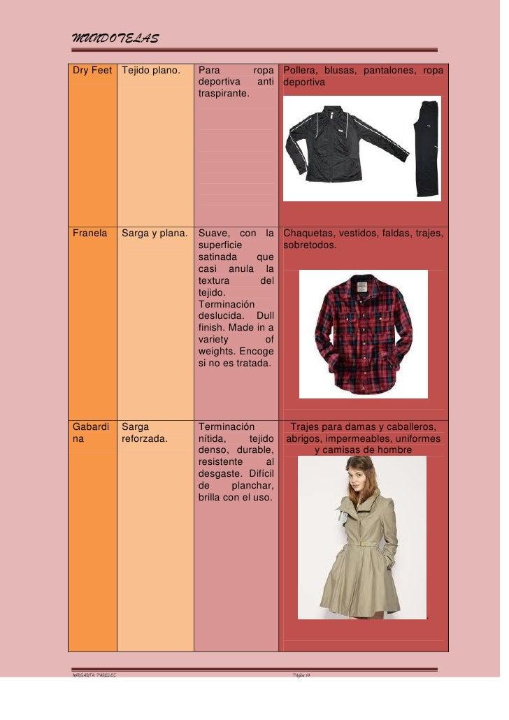 Tipos de telas - Tipo de telas para cortinas ...