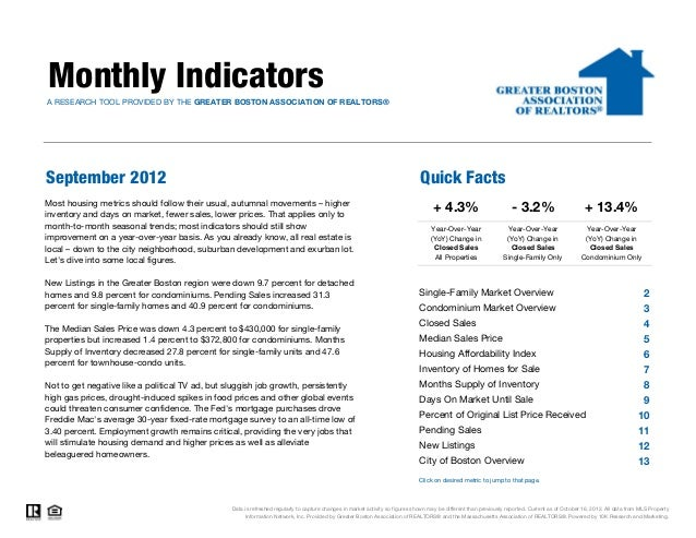 Monthly IndicatorsA RESEARCH TOOL PROVIDED BY THE GREATER BOSTON ASSOCIATION OF REALTORS®September 2012                   ...