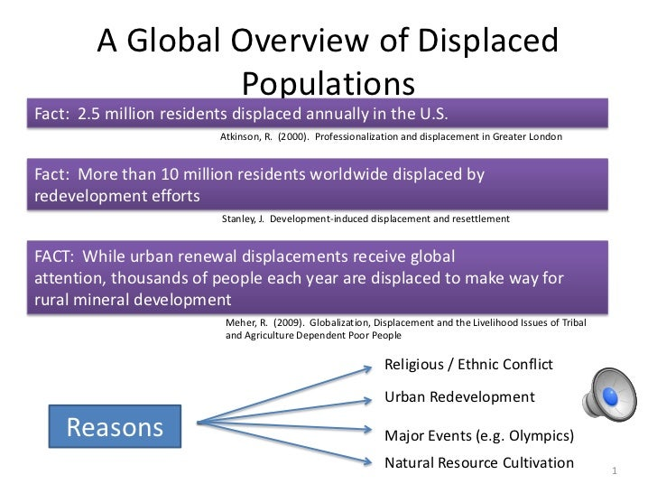 A Global Overview of Displaced Populations<br />1<br />Fact:  2.5 million residents displaced annually in the U.S.<br />At...