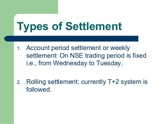 Settlement price of exchange traded options