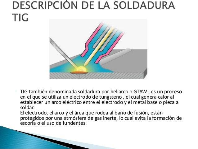 TIG también denominada soldadura por heliarco o GTAW , es un proceso en el que se utiliza un electrodo de tungsteno , el c...