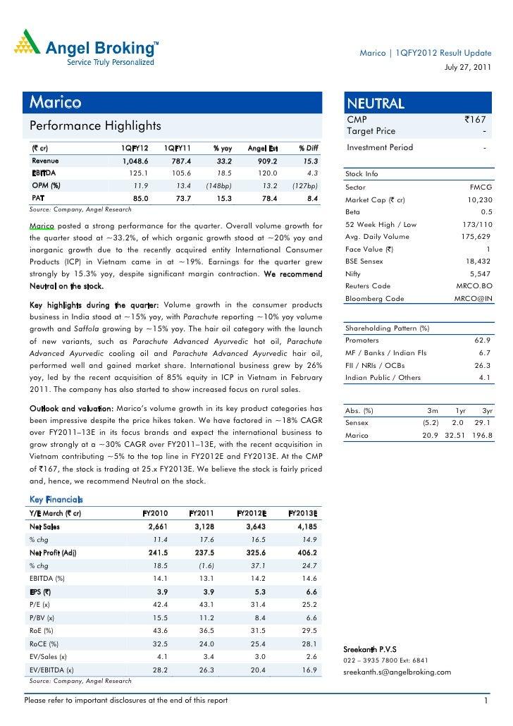 Marico financial