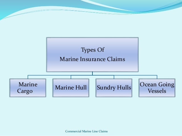 Insurance Meaning And Types