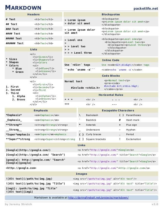 MARKDOWN                                                                                           packetlife.net         ...