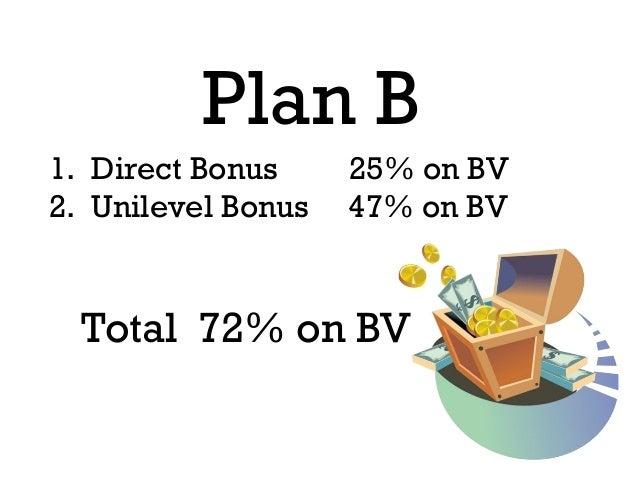 WGU MKT1 Marketing Plan