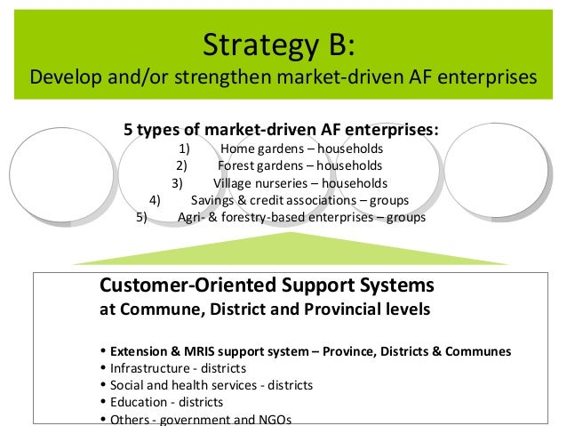 what the hell is market oriented John c narver and stanley f slater (1993) ,market orientation and customer   shapiro, bp (1988), what the hell is 'market oriented', harvard business.