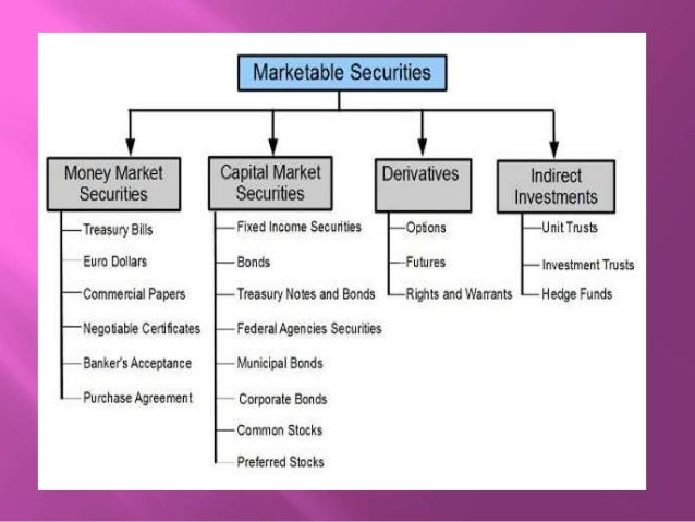 what are marketable securities pdf