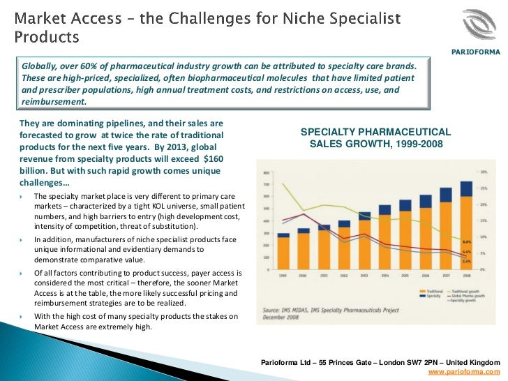 Market access   the challenges for niche specialist products