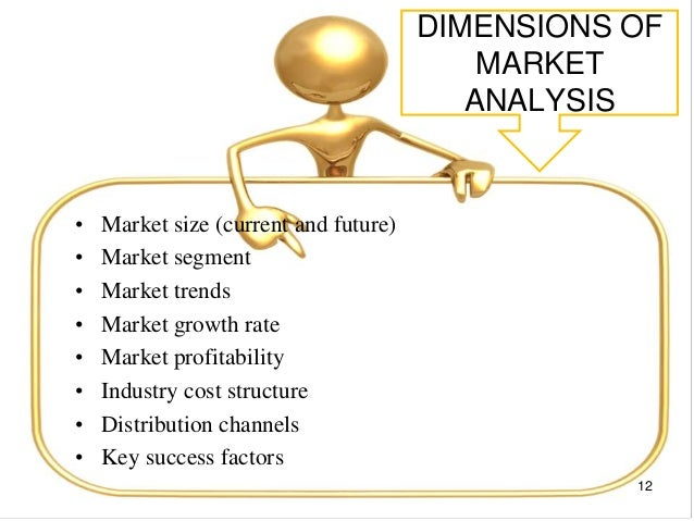 Dimensions of Market Analysis