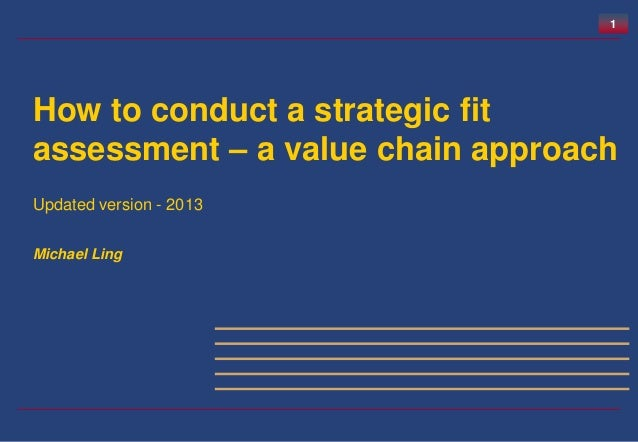 1How to conduct a strategic fitassessment – a value chain approachUpdated version - 2013Michael Ling