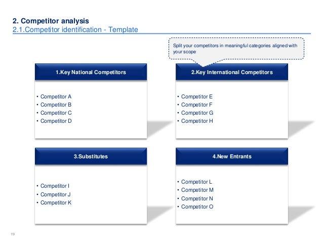 Stock Market Analysis Sample