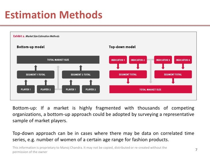 what are the differences between bottom up and top down estimating approaches One method is often referred to as the top-down approach in the case  in a  bottom-up approach, the region of interest is divided into sectors of interest  specific.