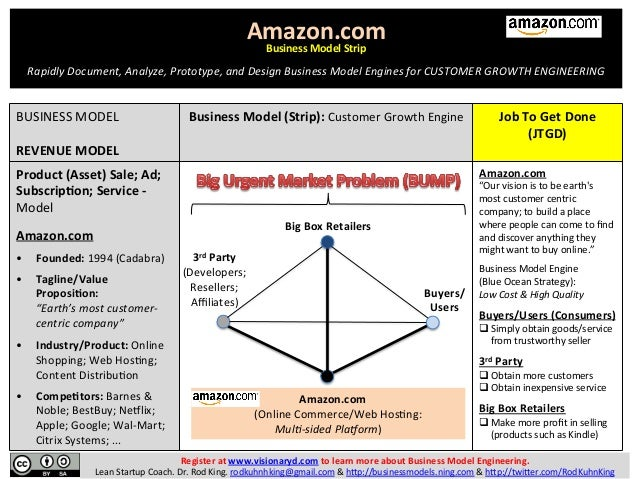 amazon business model We now have a new model of retail, and it is as revolutionary to the corporate conglomerate business model as the quantum computer in efficiency and scope.