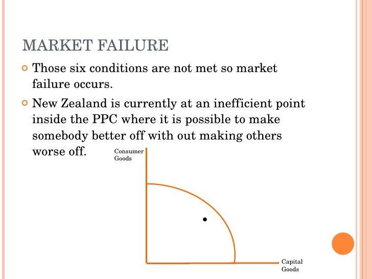 market failure essay market failure essay bio dns sample essay on market failure and government intervention essay outline market failure and government intervention essay outline image