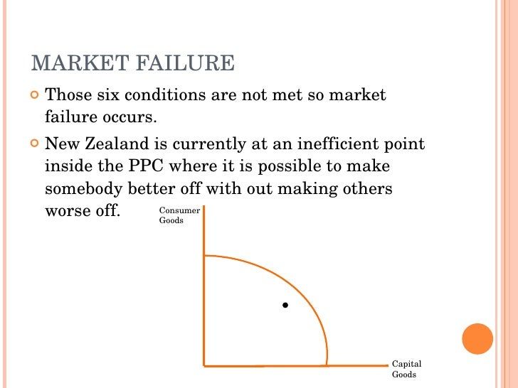 """government and market failure essay Fire and police protection is just one of many areas in which the market fails to give a market failure"""" (jared) the government has helped essay, there."""