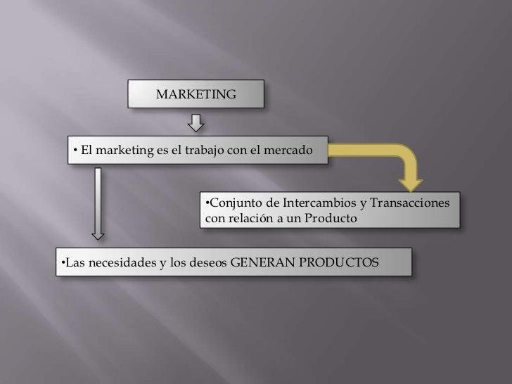 MARKETING<br /><ul><li> El marketing es el trabajo con el mercado