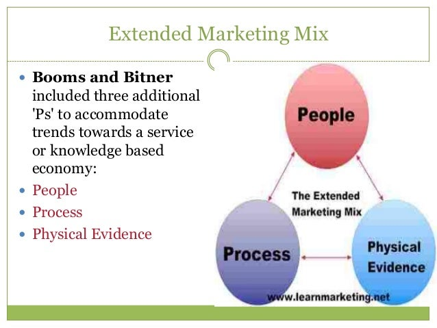 marketing mix service 7 ps Services are very different from products so the marketing concepts, ie the marketing mix, needs to be revisited while marketing a service services can range from.