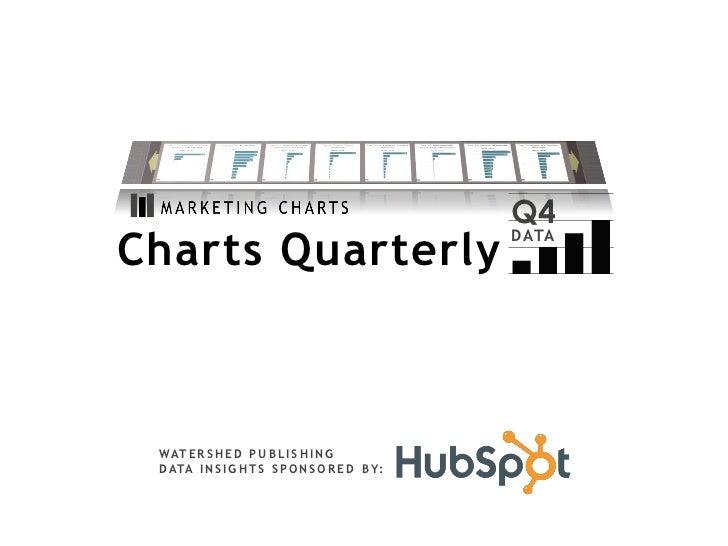 Q4Charts Quarterly                                                 D ATA WAT E R S H E D P U B L I S H I N G D ATA I N S I...