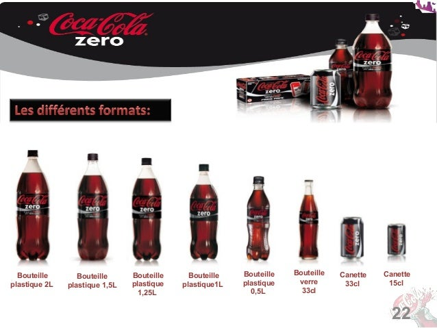 http://image.slidesharecdn.com/marketing-coca-121205205526-phpapp02/95/marketing-coca-22-638.jpg