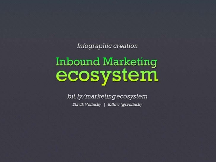 Creating an infographic: Inbound Marketing Ecosystem