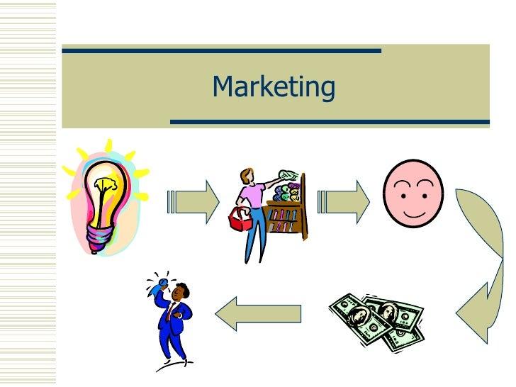 Marketing Int 2