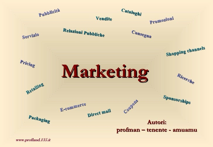 Appunti di Marketing: lucidi esplicativi