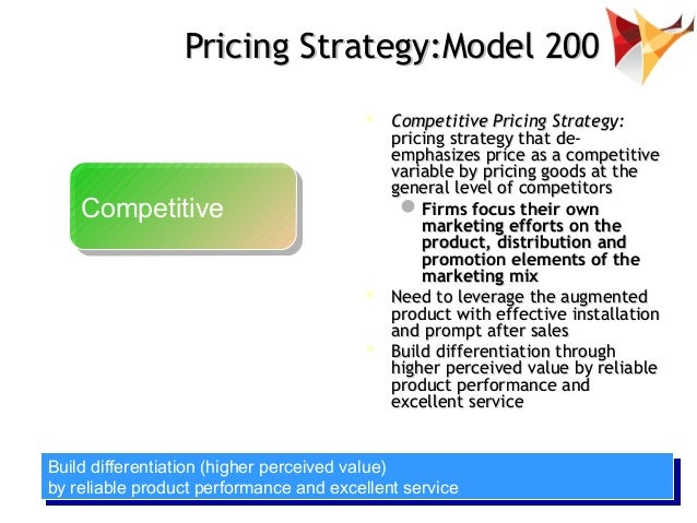 Pricing Strategy Model Pricing Strategy Model 200
