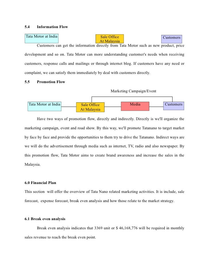 marketing plan of tata sky essay Tata sky dish tv airtel comparison essay marketing plan paper essay essayer lunette en ligne optic 2000 parmentier, what is the abstract of a research paper.