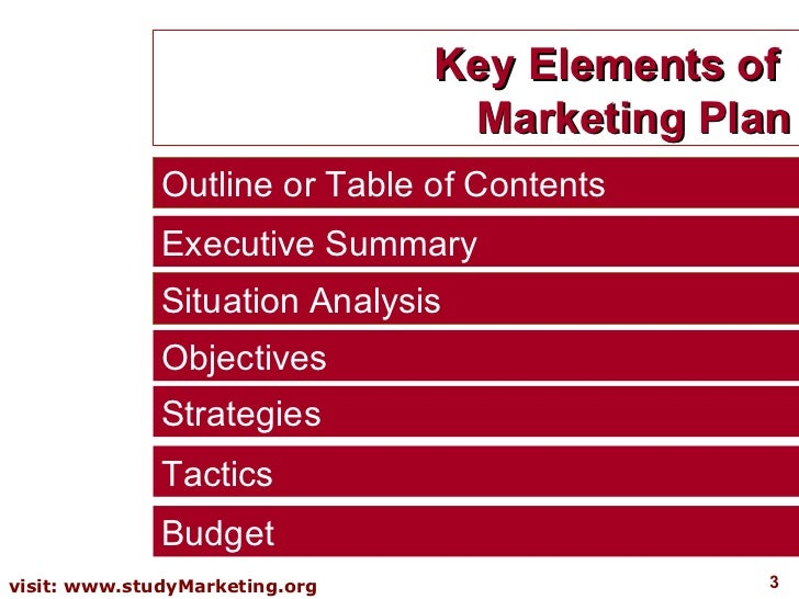 key elements of marketing 10 key components of a marketing plan by michael fleischner last updated: nov 10, 2017 a marketing plan.