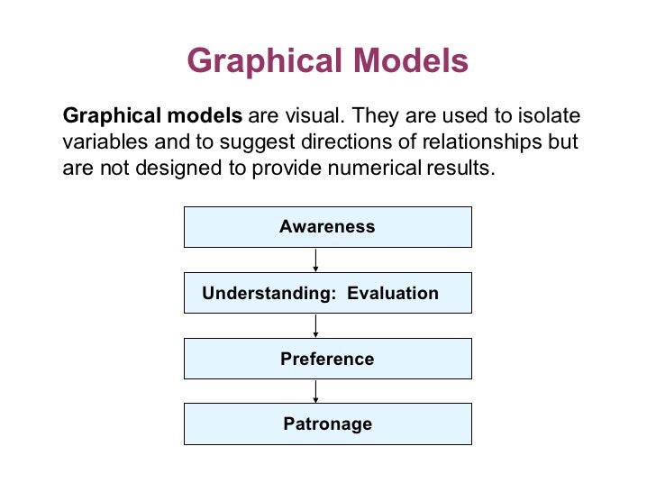 Framework Research Framework Research And