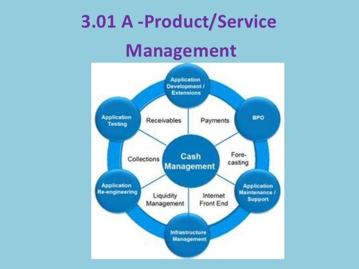 3.01 A -Product/Service     Management