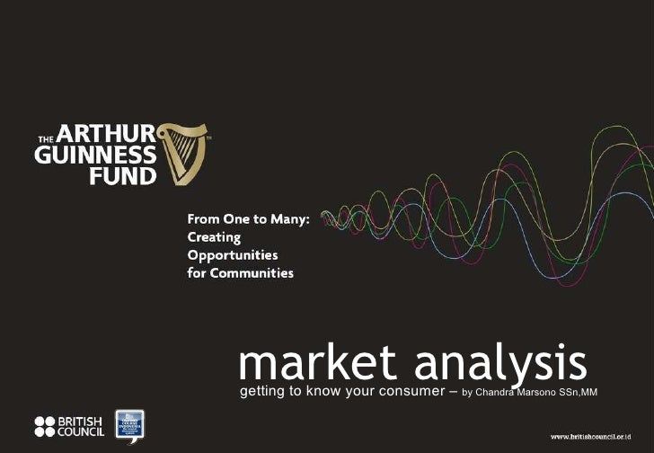 market analysis getting to know your consumer –  by Chandra Marsono SSn,MM