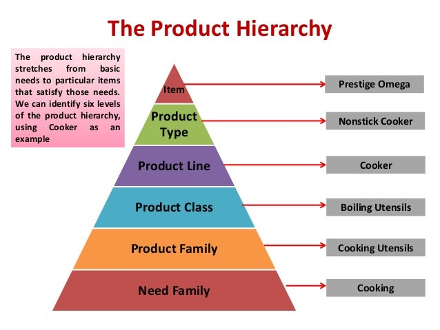 Buy marketing essay